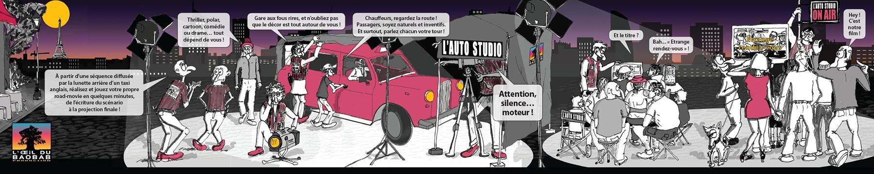 Bande dessinée explicative du dispositif cinématographique de L'Auto Studio